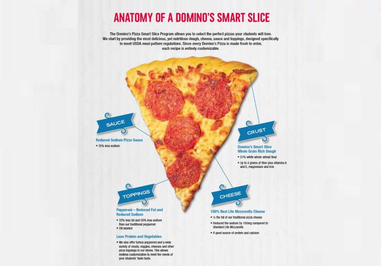 Domino's-Nutrition