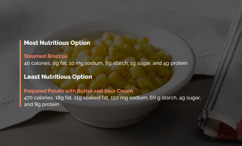 cracker-barrel-nutrition