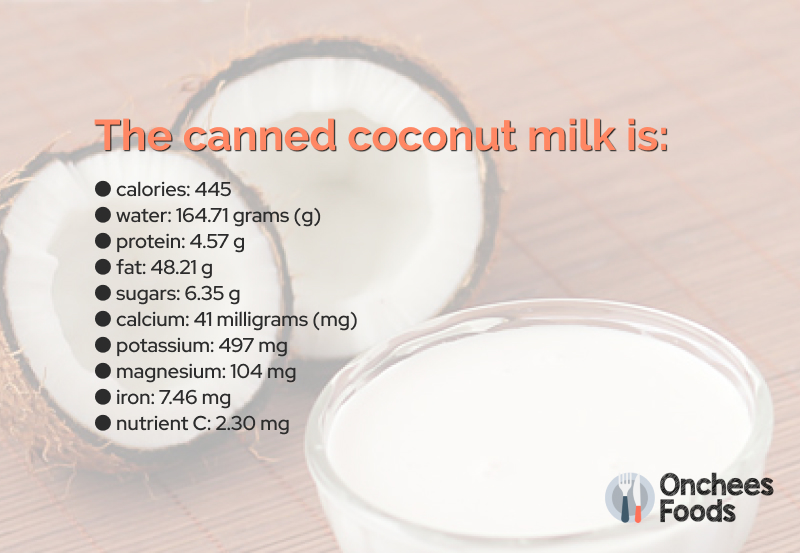 heavy-cream-nutrition
