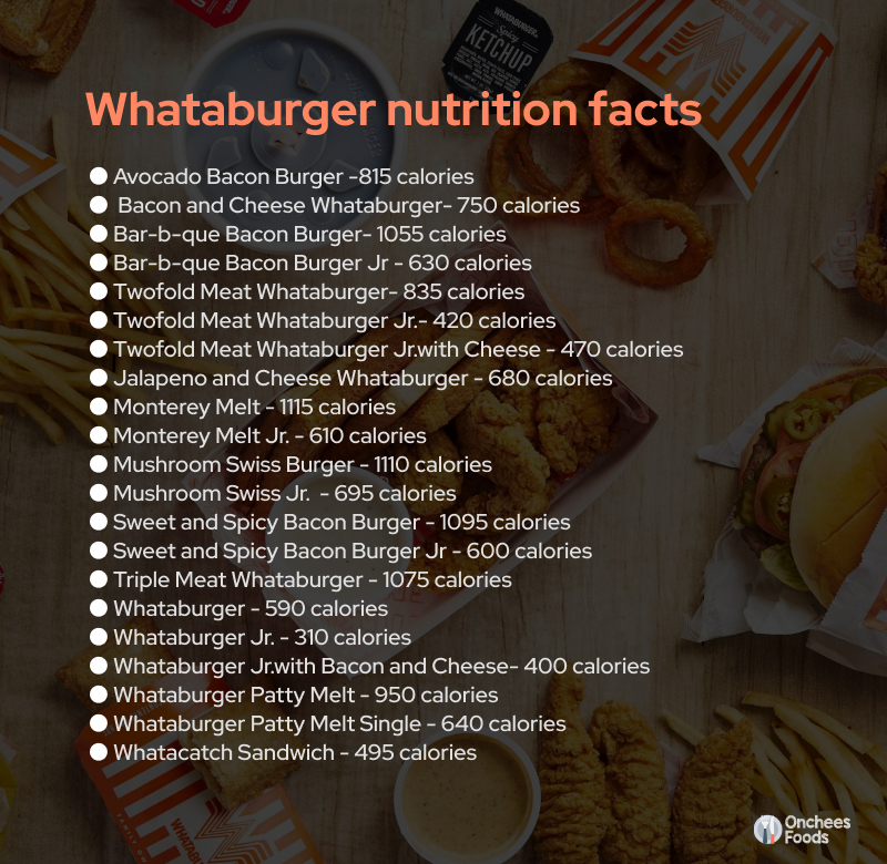 Whataburger-nutrition-facts